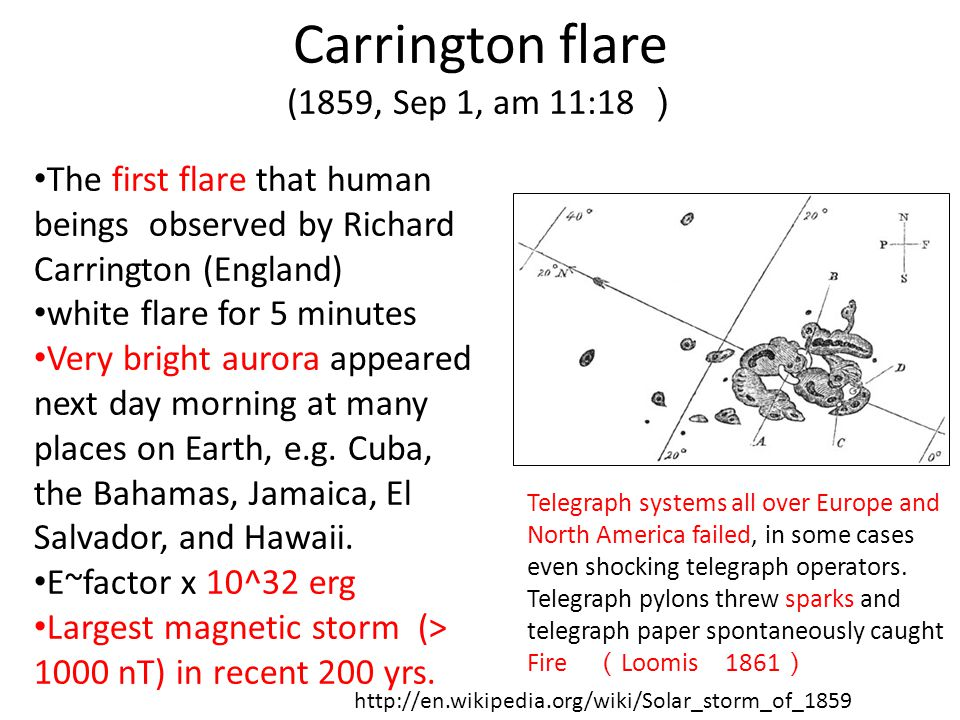 Carrington flare (1859, Sep 1, am 11:18 ) http://en.wikipedia.org/wiki/Solar_storm_of_1859 The first flare that human beings observed by Richard Carrington (England) white flare for 5 minutes Very bright aurora appeared next day morning at many places on Earth, e.g.