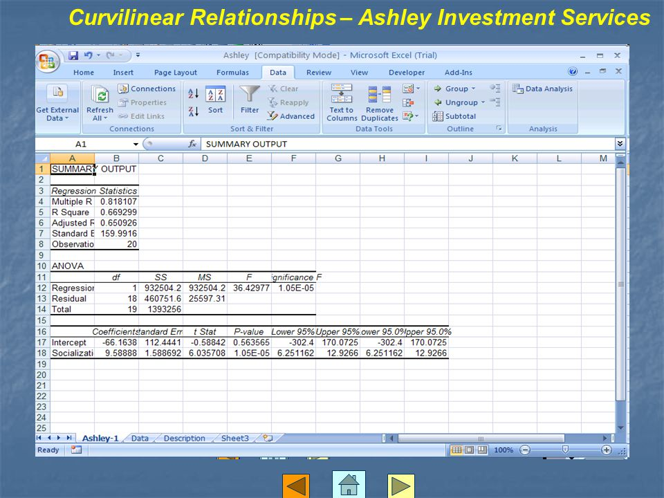 Curvilinear Relationships – Ashley Investment Services