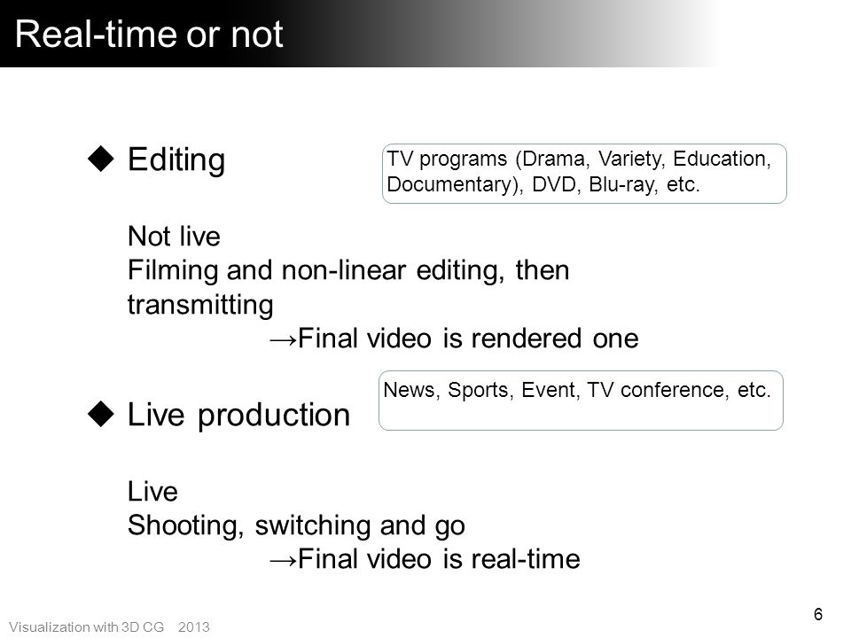 Visualization with 3D CG 2013 Non-linear editing 17 4K mainstream is non-linear editing production.