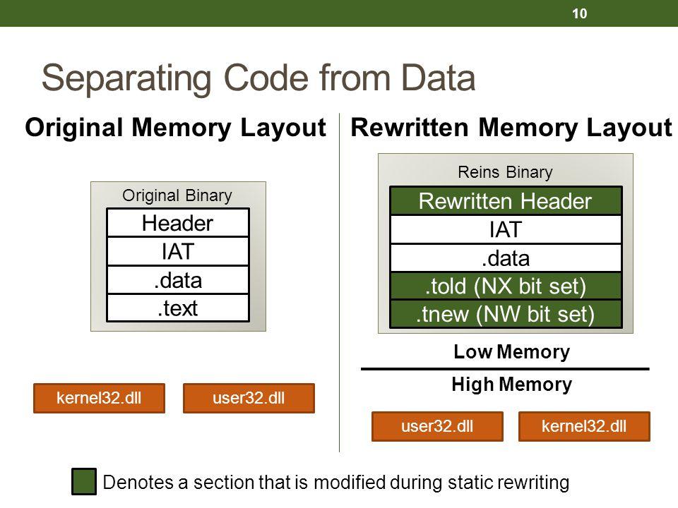 Original Binary Reins Binary Separating Code from Data Header IAT.data.text Original Memory Layout Rewritten Header IAT.data.told (NX bit set) Rewritt