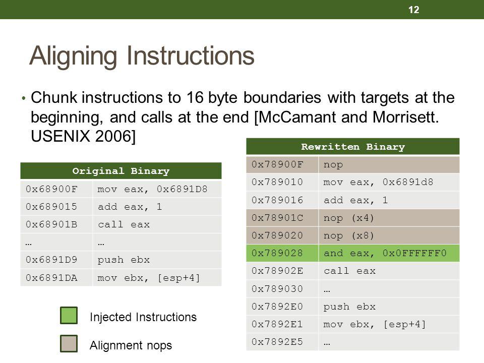 Aligning Instructions 12 Original Binary 0x68900Fmov eax, 0x6891D8 0x689015add eax, 1 0x68901Bcall eax …… 0x6891D9push ebx 0x6891DAmov ebx, [esp+4] Re