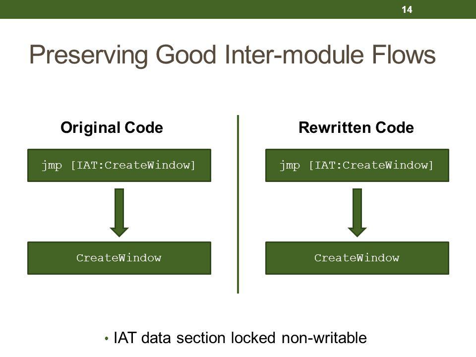 Preserving Good Inter-module Flows 14 jmp [IAT:CreateWindow] Original CodeRewritten Code CreateWindow jmp [IAT:CreateWindow] CreateWindow IAT data sec