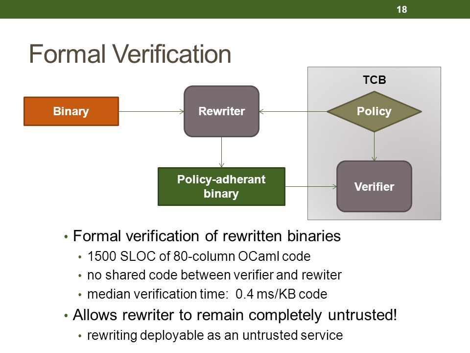 TCB Formal Verification Formal verification of rewritten binaries 1500 SLOC of 80-column OCaml code no shared code between verifier and rewiter median verification time: 0.4 ms/KB code Allows rewriter to remain completely untrusted.