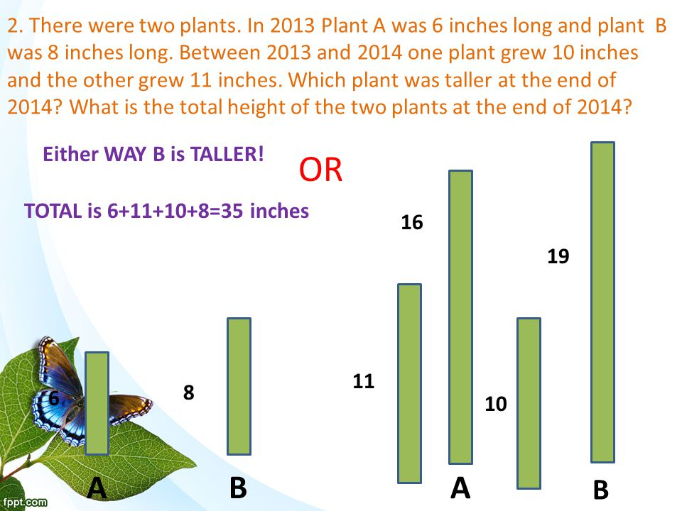 2. There were two plants. In 2013 Plant A was 6 inches long and plant B was 8 inches long.