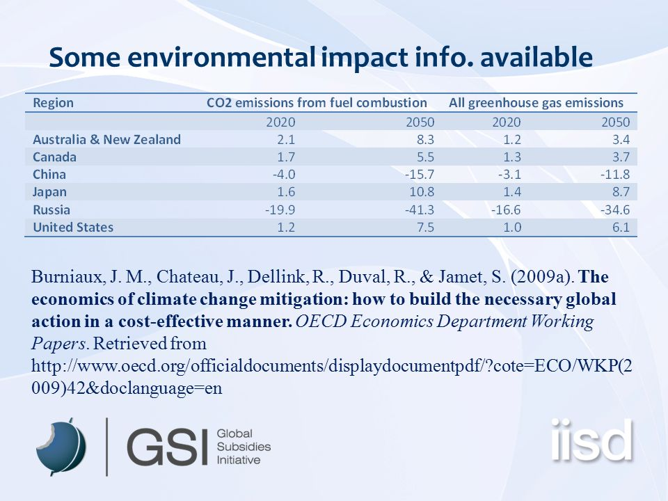 Some environmental impact info. available Burniaux, J.