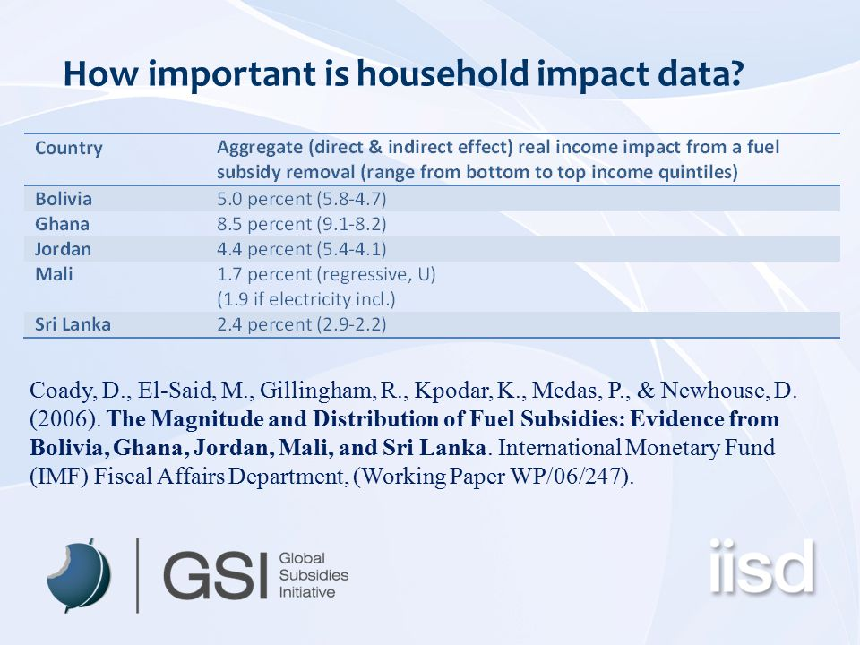 How important is household impact data.