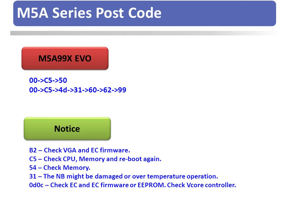 M5A Series Post Code B2 – Check VGA and EC firmware. C5 – Check CPU, Memory and re-boot again. 54 – Check Memory. 31 – The NB might be damaged or over