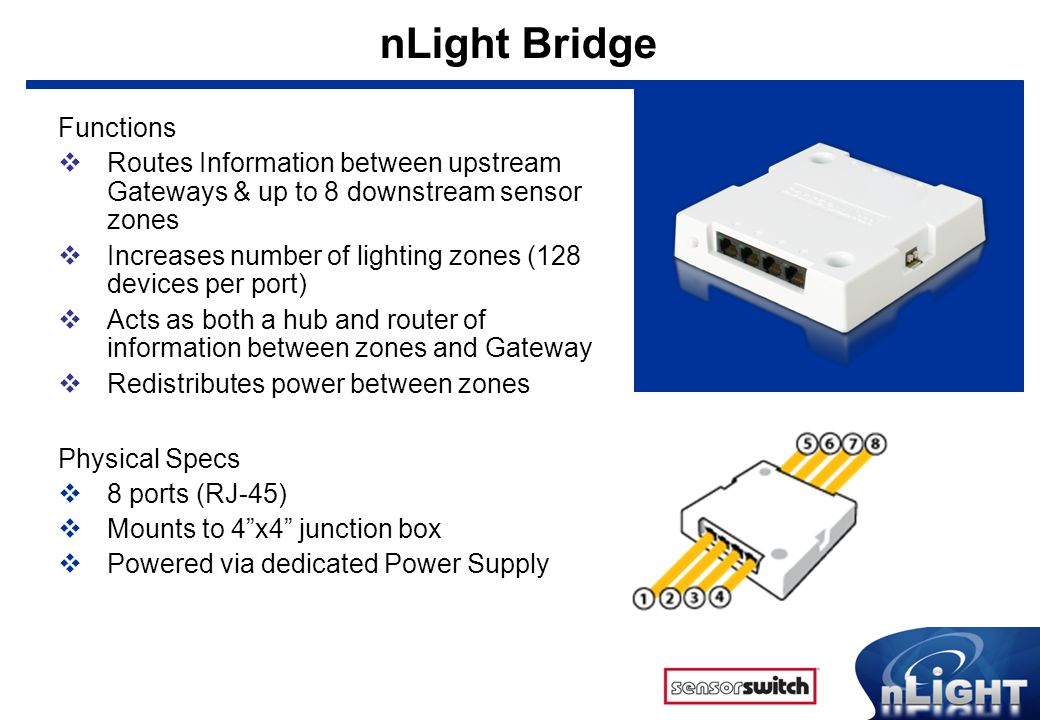 nLight Bridge Functions  Routes Information between upstream Gateways & up to 8 downstream sensor zones  Increases number of lighting zones (128 dev