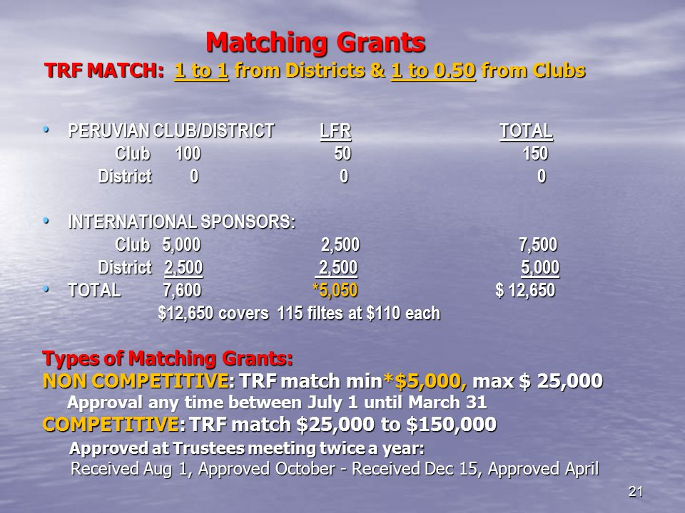 21 Matching Grants TRF MATCH: 1 to 1 from Districts & 1 to 0.50 from Clubs Matching Grants TRF MATCH: 1 to 1 from Districts & 1 to 0.50 from Clubs PERUVIAN CLUB/DISTRICT LFR TOTAL PERUVIAN CLUB/DISTRICT LFR TOTAL Club 100 50 150 Club 100 50 150 District 0 0 0 District 0 0 0 INTERNATIONAL SPONSORS: INTERNATIONAL SPONSORS: Club 5,000 2,500 7,500 Club 5,000 2,500 7,500 District 2,500 2,500 5,000 District 2,500 2,500 5,000 TOTAL 7,600 *5,050 $ 12,650 TOTAL 7,600 *5,050 $ 12,650 $12,650 covers 115 filtes at $110 each $12,650 covers 115 filtes at $110 each Types of Matching Grants: NON COMPETITIVE: TRF match min*$5,000, max $ 25,000 Approval any time between July 1 until March 31 Approval any time between July 1 until March 31 COMPETITIVE: TRF match $25,000 to $150,000 Approved at Trustees meeting twice a year: Approved at Trustees meeting twice a year: Received Aug 1, Approved October - Received Dec 15, Approved April Received Aug 1, Approved October - Received Dec 15, Approved April