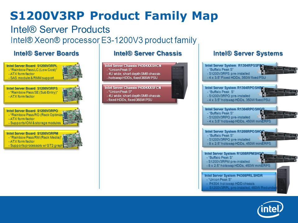 "Intel Server Board S1200V3RPL - ""Rainbow Pass LC (Low Cost)"" - ""Rainbow Pass LC (Low Cost)"" - ATX form factor - ATX form factor - SAS module & RMM sup"