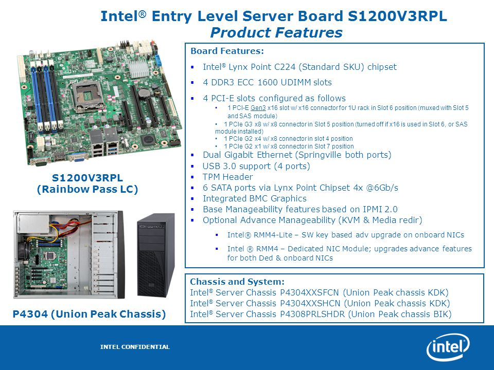 Intel ® Entry Level Server Board S1200V3RPL Product Features Board Features:  Intel ® Lynx Point C224 (Standard SKU) chipset  4 DDR3 ECC 1600 UDIMM