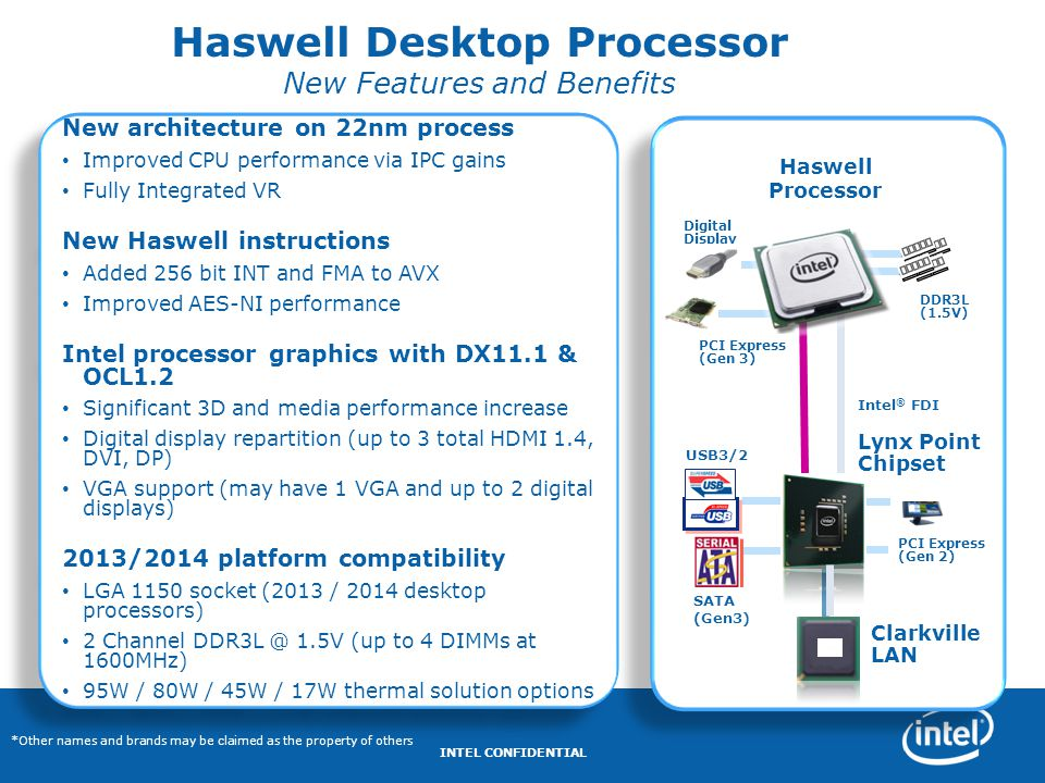 Haswell Desktop Processor New Features and Benefits New architecture on 22nm process Improved CPU performance via IPC gains Fully Integrated VR New Ha