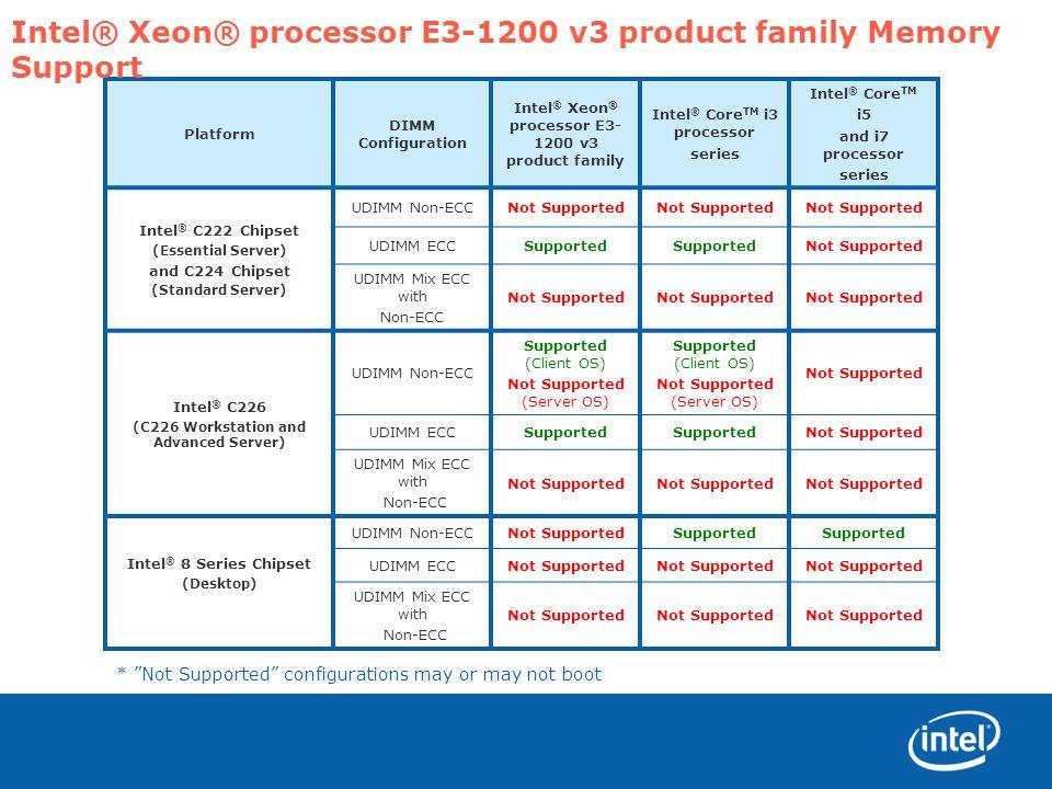 Platform DIMM Configuration Intel ® Xeon ® processor E3- 1200 v3 product family Intel ® Core TM i3 processor series Intel ® Core TM i5 and i7 processo