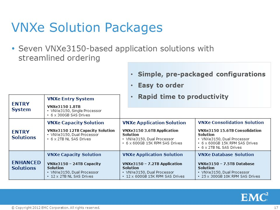 17© Copyright 2012 EMC Corporation. All rights reserved. VNXe Solution Packages  Seven VNXe3150-based application solutions with streamlined ordering
