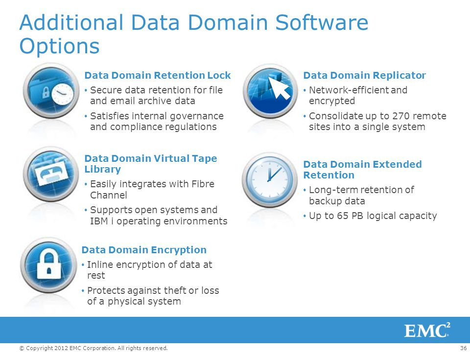36© Copyright 2012 EMC Corporation. All rights reserved. Data Domain Replicator Network-efficient and encrypted Consolidate up to 270 remote sites int