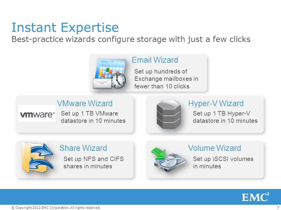 7© Copyright 2012 EMC Corporation. All rights reserved. Instant Expertise Best-practice wizards configure storage with just a few clicks Share Wizard