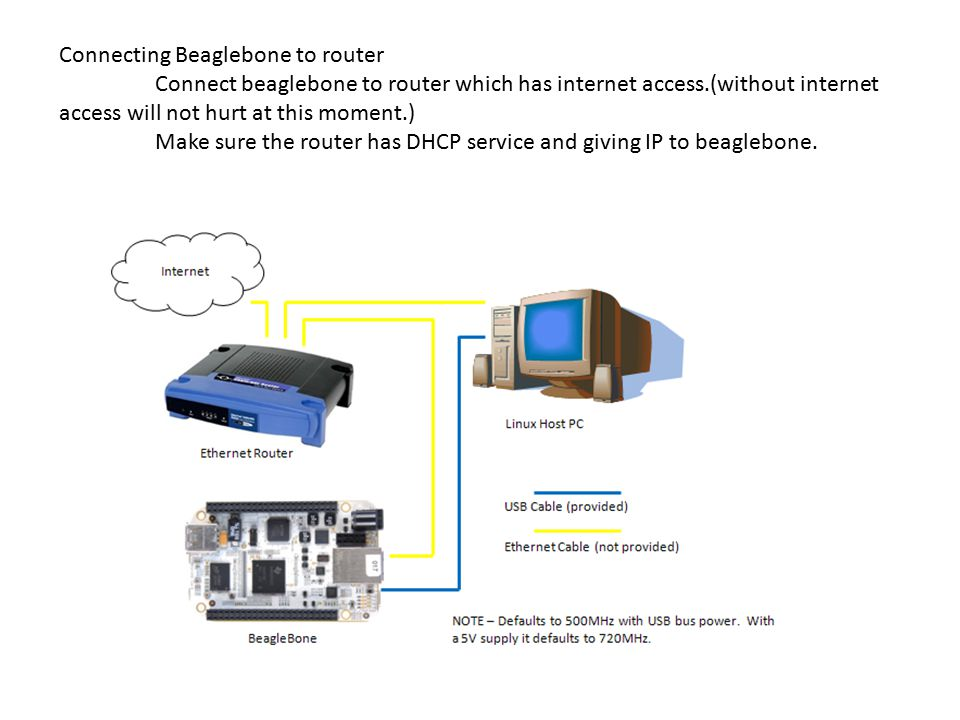 Connecting Beaglebone to router Connect beaglebone to router which has internet access.(without internet access will not hurt at this moment.) Make su