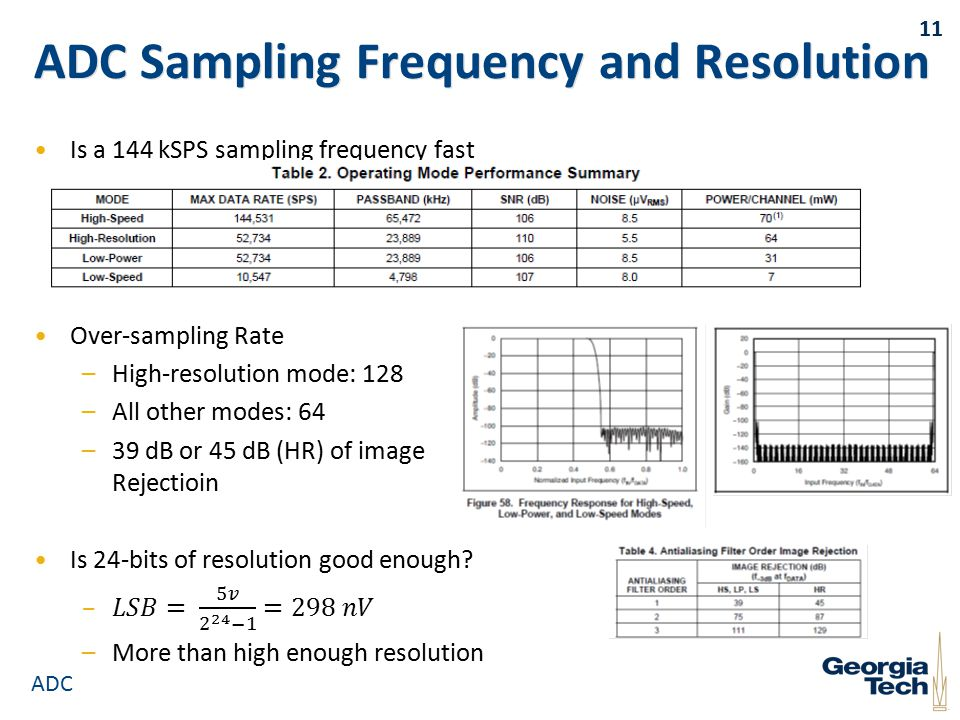 ADC Sampling Frequency and Resolution 11 ADC