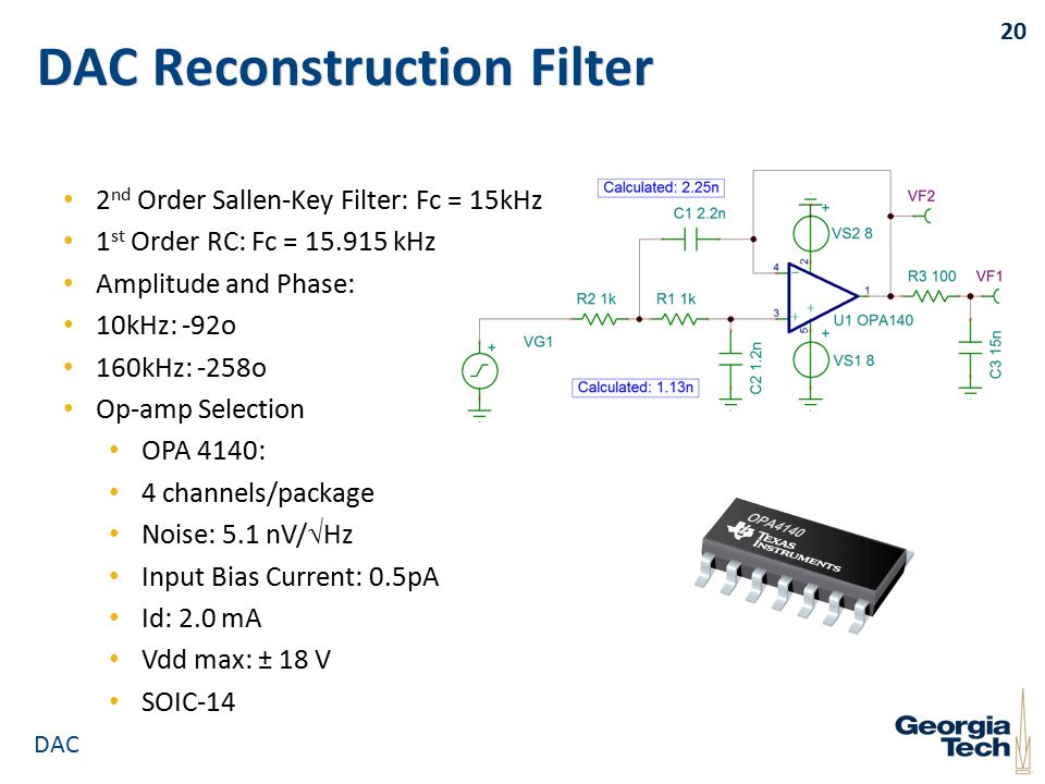 DAC Reconstruction Filter 20 2 nd Order Sallen-Key Filter: Fc = 15kHz 1 st Order RC: Fc = kHz Amplitude and Phase: 10kHz: -92o 160kHz: -258o Op-amp Selection OPA 4140: 4 channels/package Noise: 5.1 nV/  Hz Input Bias Current: 0.5pA Id: 2.0 mA Vdd max: ± 18 V SOIC-14 DAC