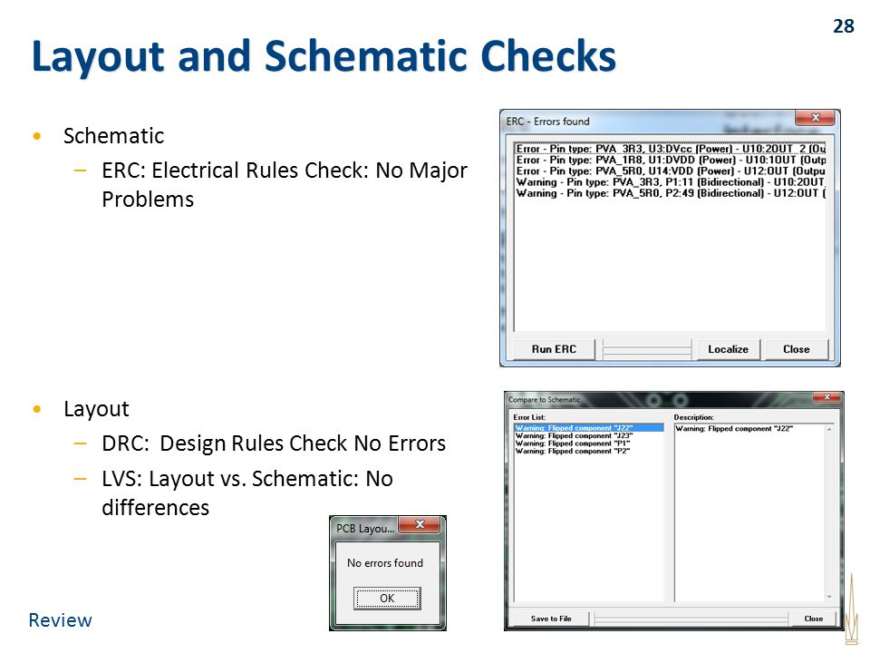 Layout and Schematic Checks Schematic –ERC: Electrical Rules Check: No Major Problems Layout –DRC: Design Rules Check No Errors –LVS: Layout vs.