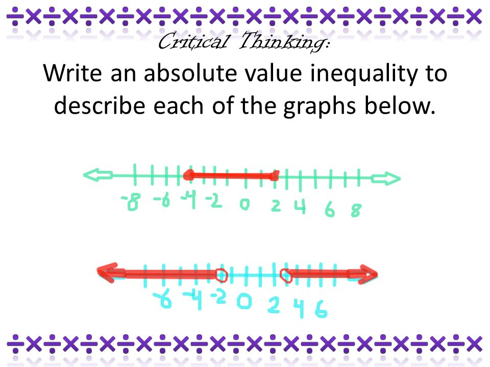 Critical Thinking: Write an absolute value inequality to describe each of the graphs below.