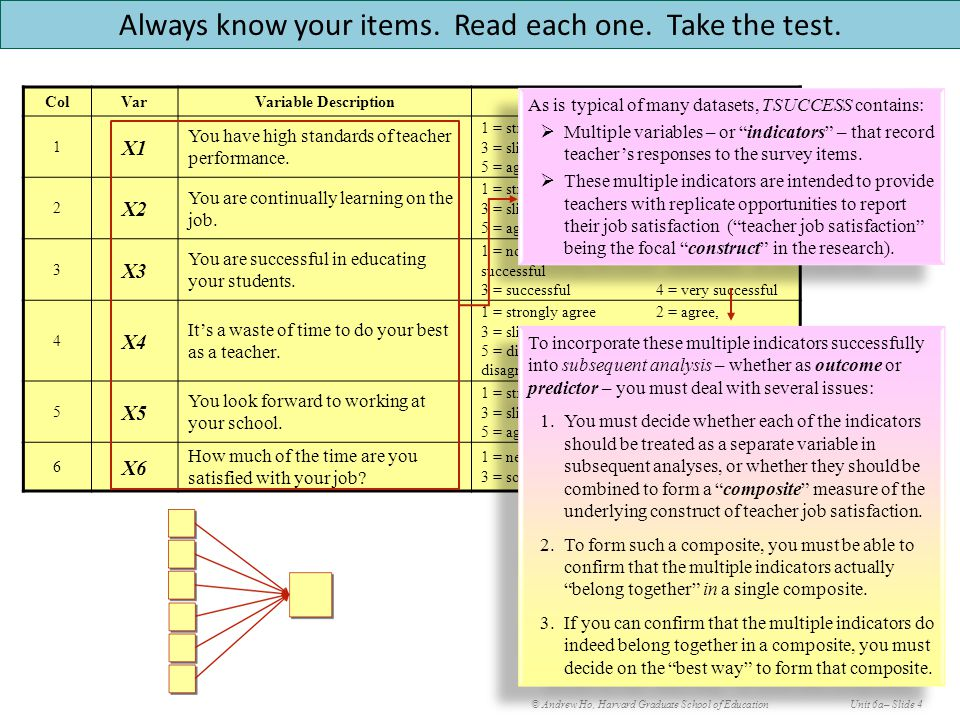 © Andrew Ho, Harvard Graduate School of EducationUnit 6a– Slide 4 ColVarVariable DescriptionLabels 1 X1 You have high standards of teacher performance.