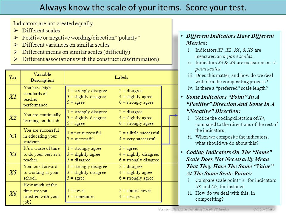 © Andrew Ho, Harvard Graduate School of EducationUnit 6a– Slide 5 Var Variable Description Labels X1 You have high standards of teacher performance.