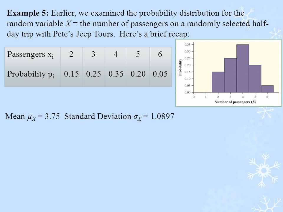 Passengers x i 23456 Probability p i 0.150.250.350.200.05 Mean µ X = 3.75 Standard Deviation σ X = 1.0897 Example 5: Earlier, we examined the probabil