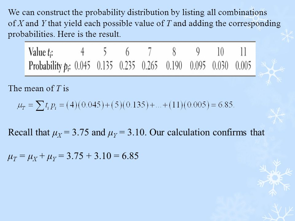 We can construct the probability distribution by listing all combinations of X and Y that yield each possible value of T and adding the corresponding