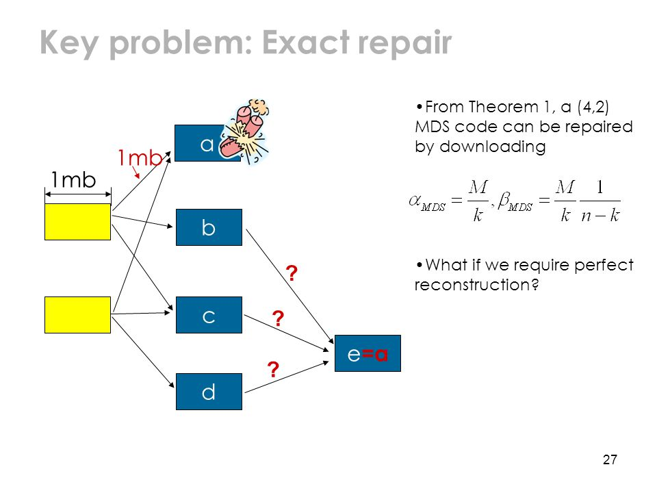 27 Key problem: Exact repair a b c d e =a 1mb From Theorem 1, a (4,2) MDS code can be repaired by downloading What if we require perfect reconstruction.