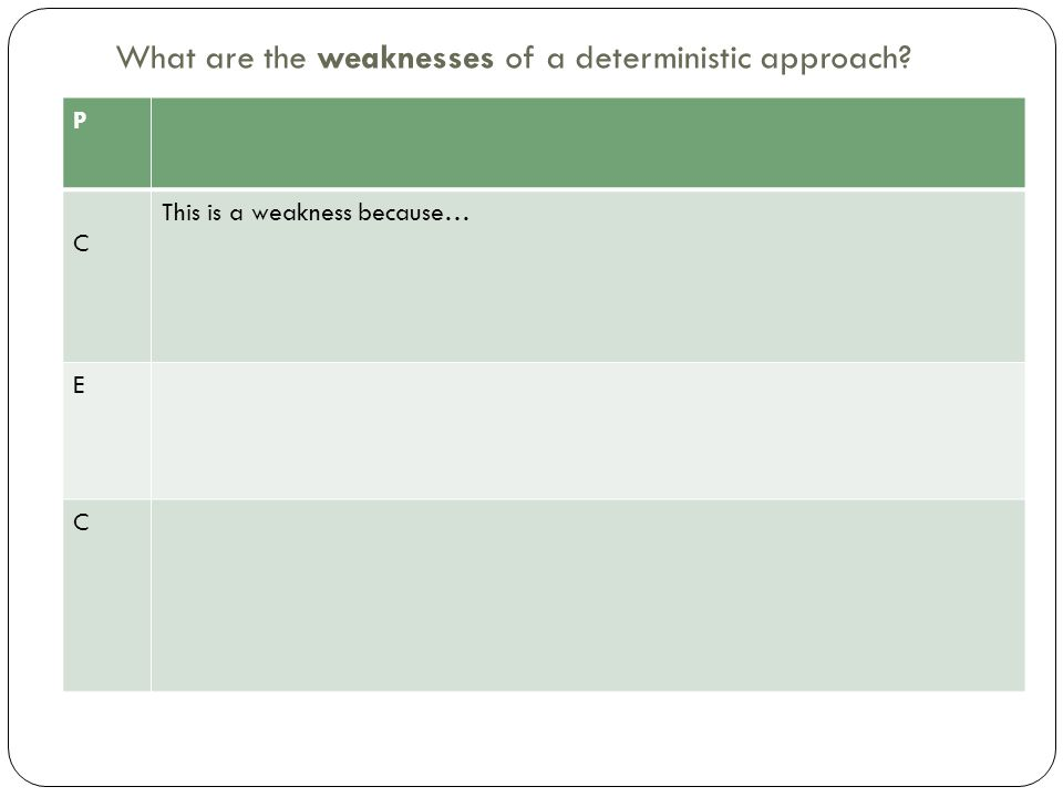 What are the weaknesses of a deterministic approach? P C This is a weakness because… E C