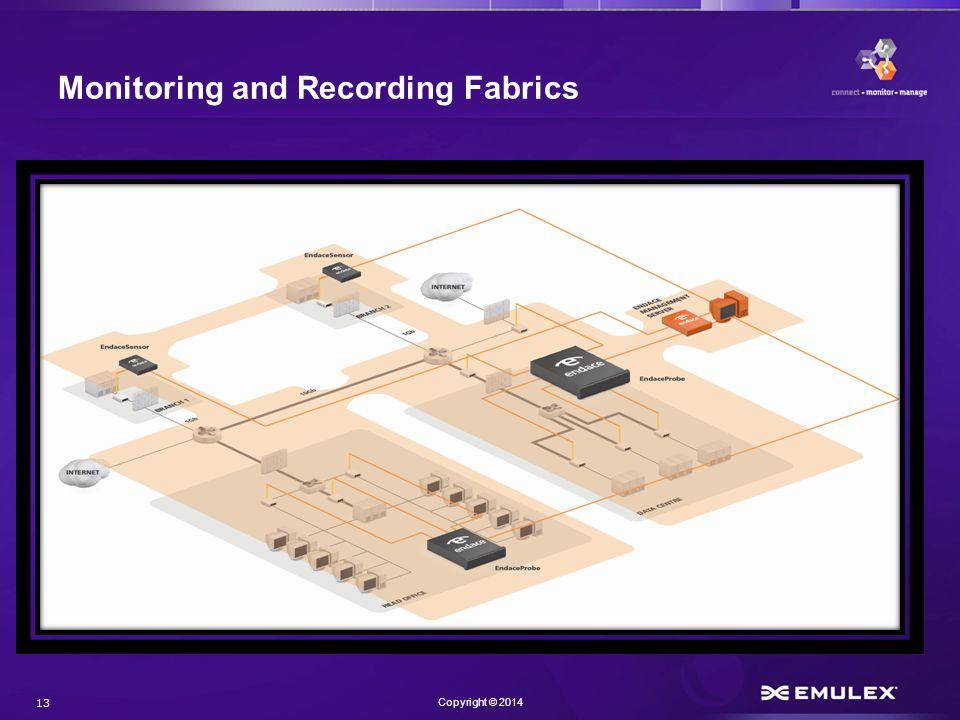 13 Copyright © 2014 Monitoring and Recording Fabrics