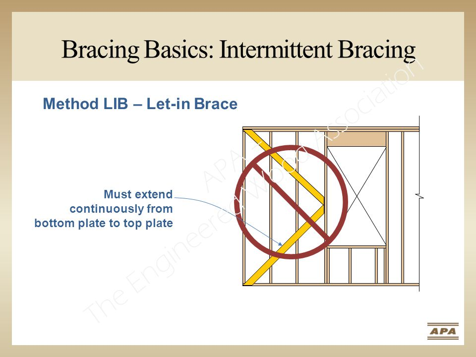 Bracing Basics: Intermittent Bracing Method LIB – Let-in Brace Must extend continuously from bottom plate to top plate APA – The Engineered Wood Association