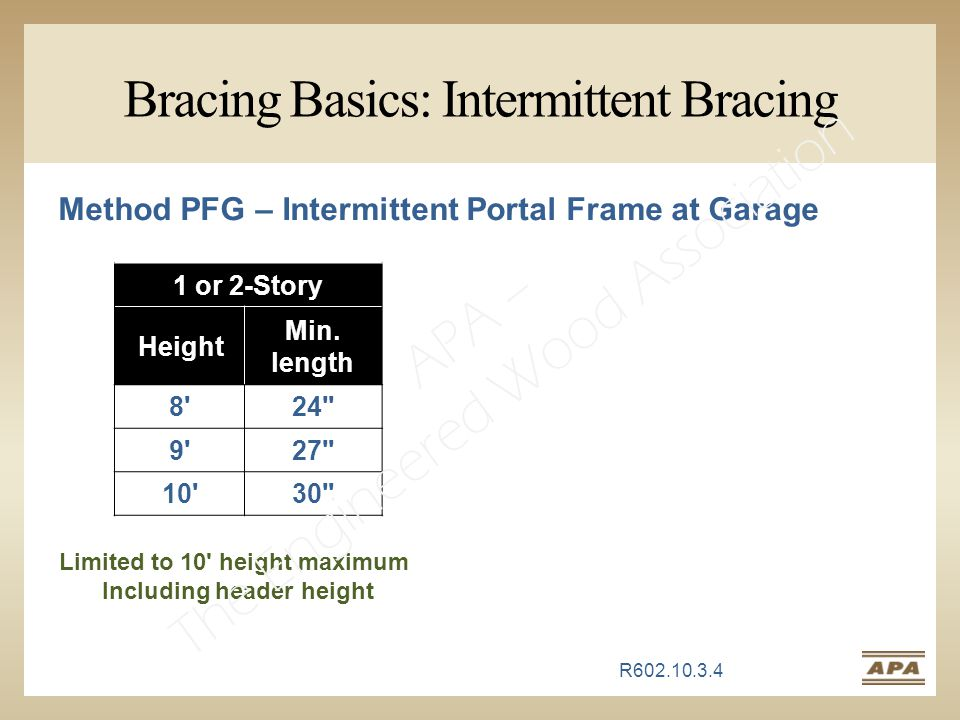 Bracing Basics: Intermittent Bracing 1 or 2-Story Height Min.
