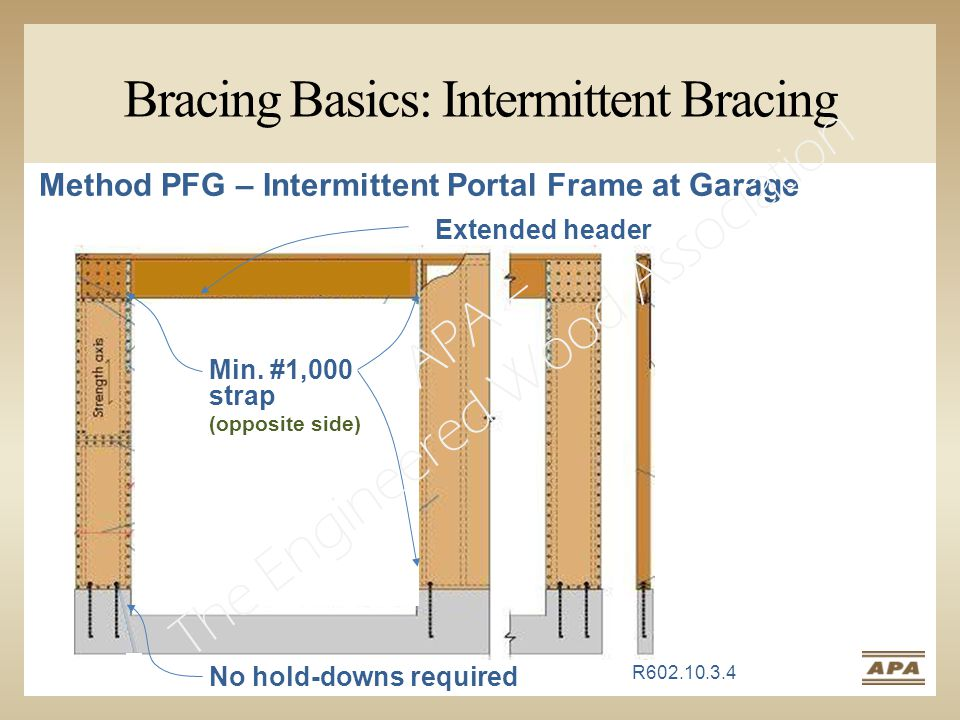 Bracing Basics: Intermittent Bracing Min.