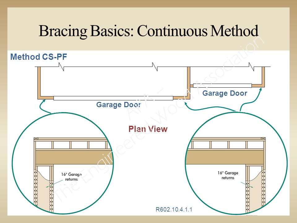 Plan View Garage Door Bracing Basics: Continuous Method R602.10.4.1.1 Method CS-PF APA – The Engineered Wood Association