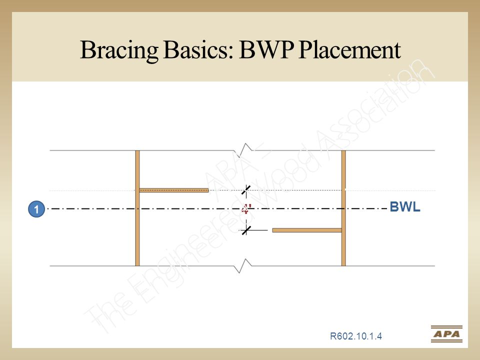 Bracing Basics: BWP Placement 4 BWL R602.10.1.4 APA – The Engineered Wood Association APA – The Engineered Wood Association