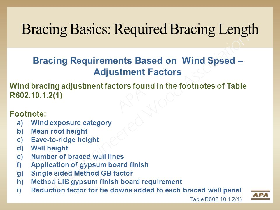 Bracing Basics: Required Bracing Length Table R602.10.1.2(1) Bracing Requirements Based on Wind Speed – Adjustment Factors Wind bracing adjustment factors found in the footnotes of Table R602.10.1.2(1) Footnote: a)Wind exposure category b)Mean roof height c)Eave-to-ridge height d)Wall height e)Number of braced wall lines f)Application of gypsum board finish g)Single sided Method GB factor h)Method LIB gypsum finish board requirement i)Reduction factor for tie downs added to each braced wall panel APA – The Engineered Wood Association