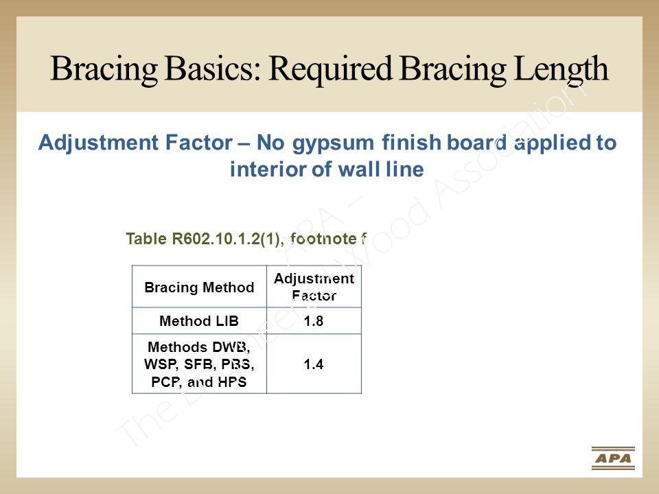 Bracing Basics: Required Bracing Length Table R602.10.1.2(1), footnote f Adjustment Factor – No gypsum finish board applied to interior of wall line Bracing Method Adjustment Factor Method LIB1.8 Methods DWB, WSP, SFB, PBS, PCP, and HPS 1.4 APA – The Engineered Wood Association