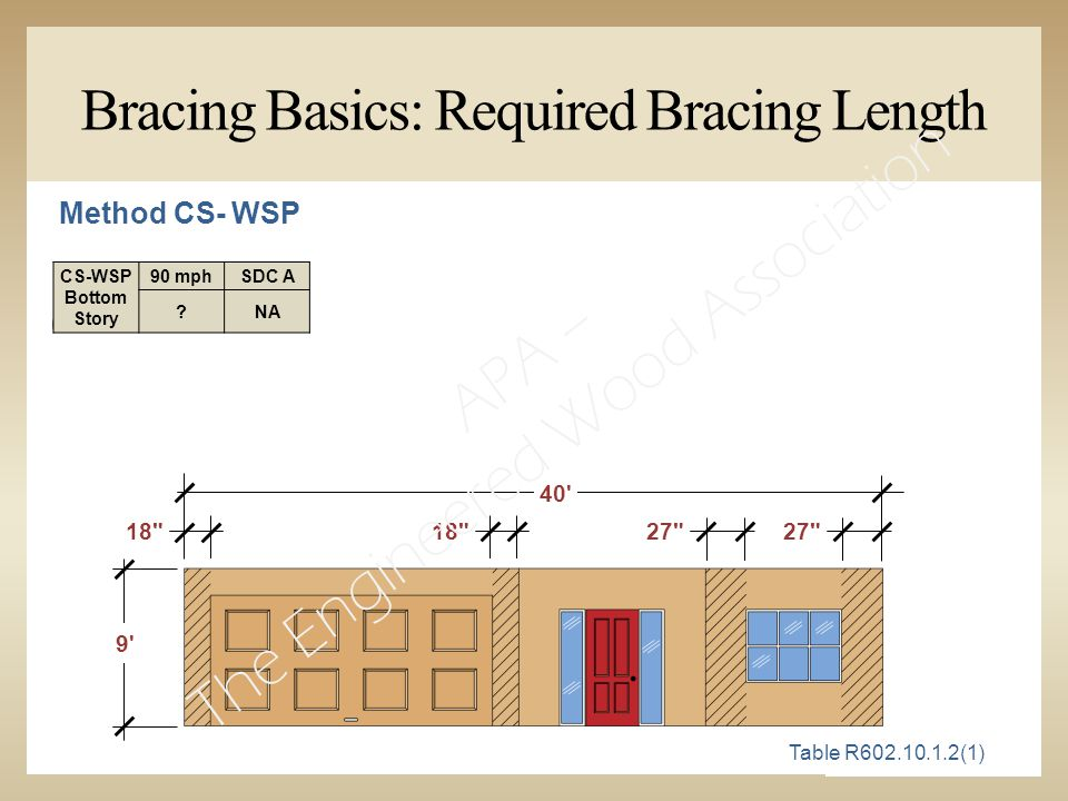Bracing Basics: Required Bracing Length 9 18 40 27 18 4 2 Table R602.10.1.2(1) Method CS- WSP CS-WSP Bottom Story 90 mphSDC A ?NA APA – The Engineered Wood Association