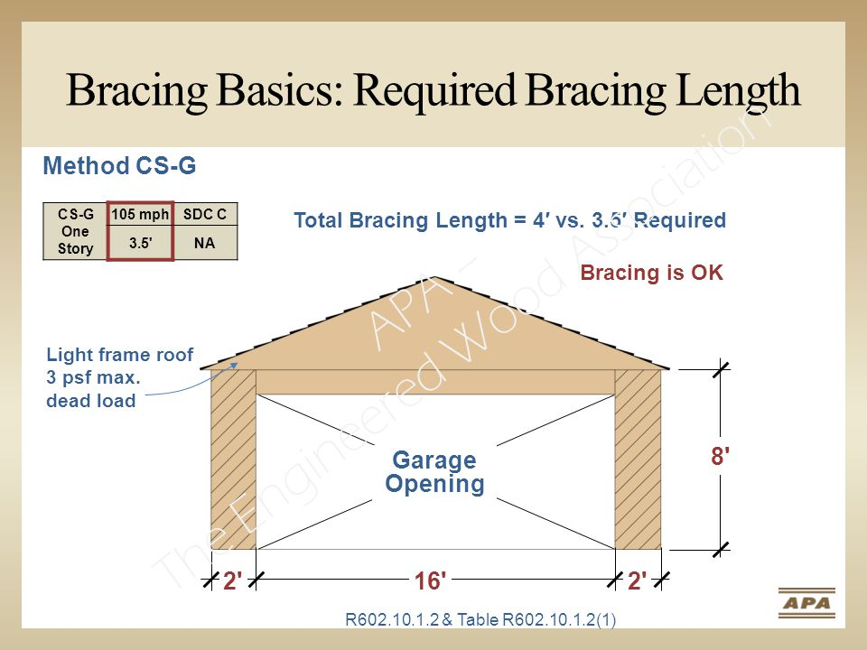Bracing Basics: Required Bracing Length 8 16 2 Light frame roof 3 psf max.