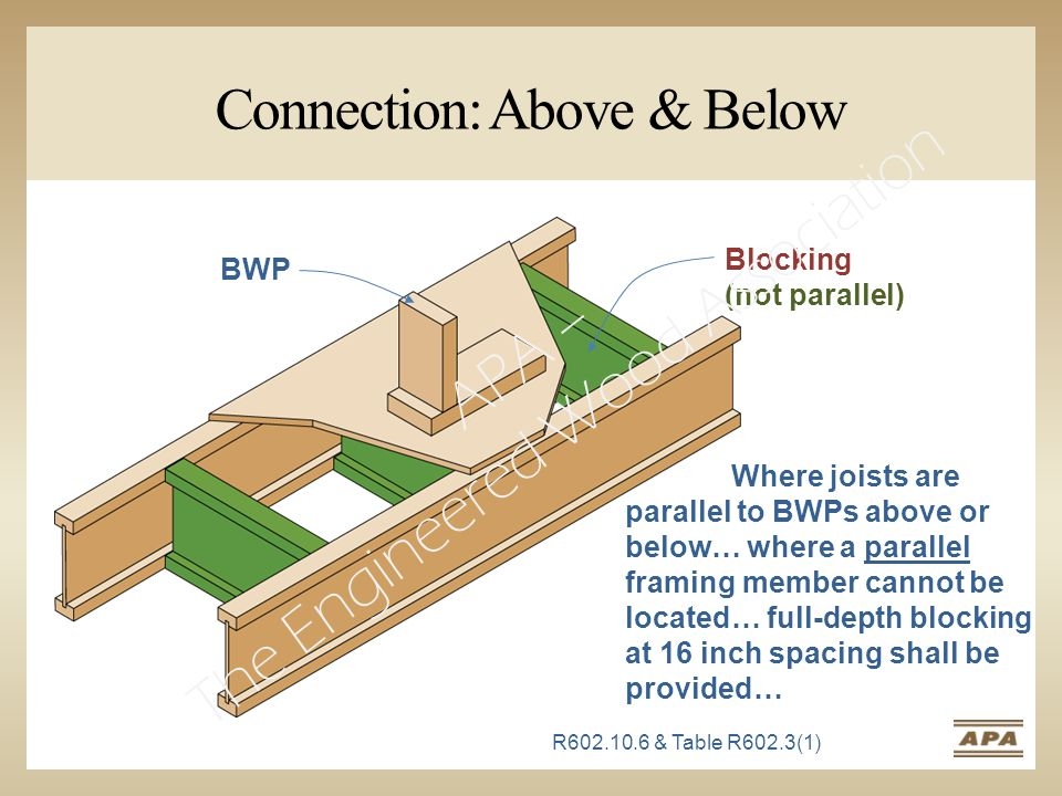 Connection: Above & Below Where joists are parallel to BWPs above or below… where a parallel framing member cannot be located… full-depth blocking at 16 inch spacing shall be provided… BWP Blocking (not parallel) R602.10.6 & Table R602.3(1) APA – The Engineered Wood Association