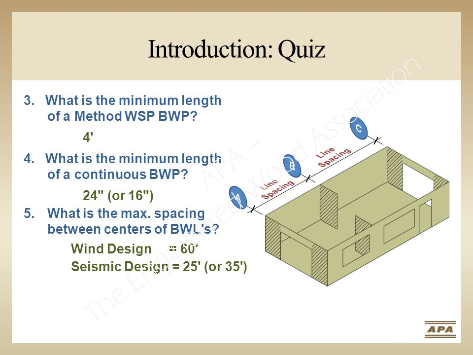 Introduction: Quiz 3.What is the minimum length of a Method WSP BWP.
