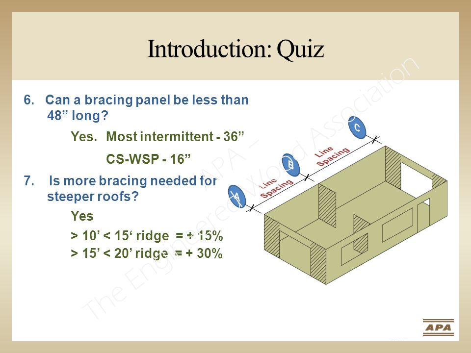 Introduction: Quiz 6.Can a bracing panel be less than 48 long.