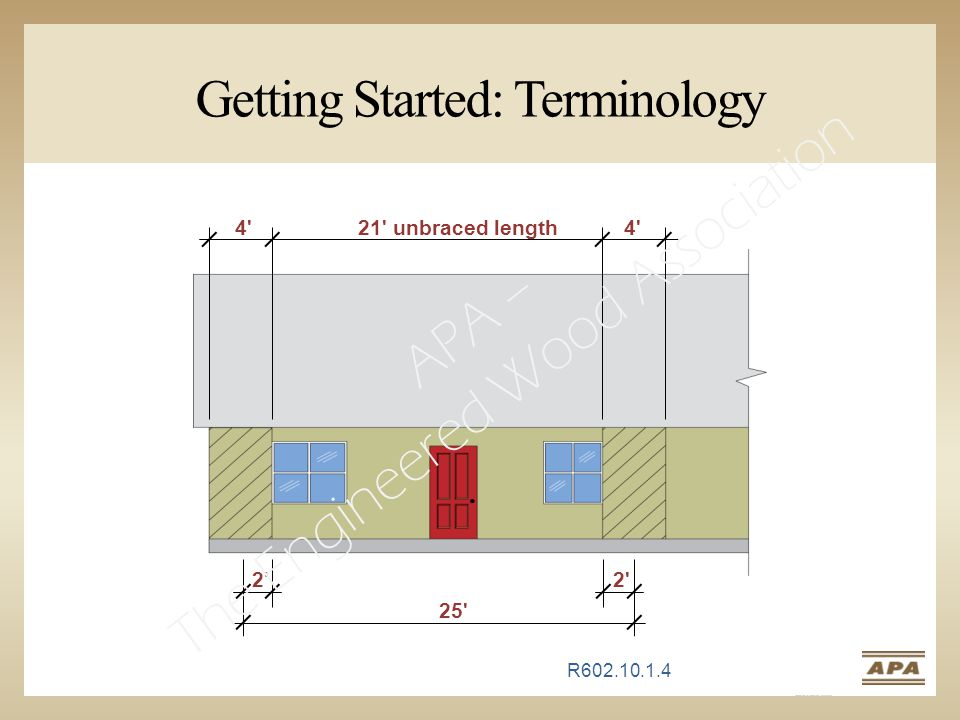 Getting Started: Terminology 25 2 4 21 unbraced length R602.10.1.4 APA – The Engineered Wood Association