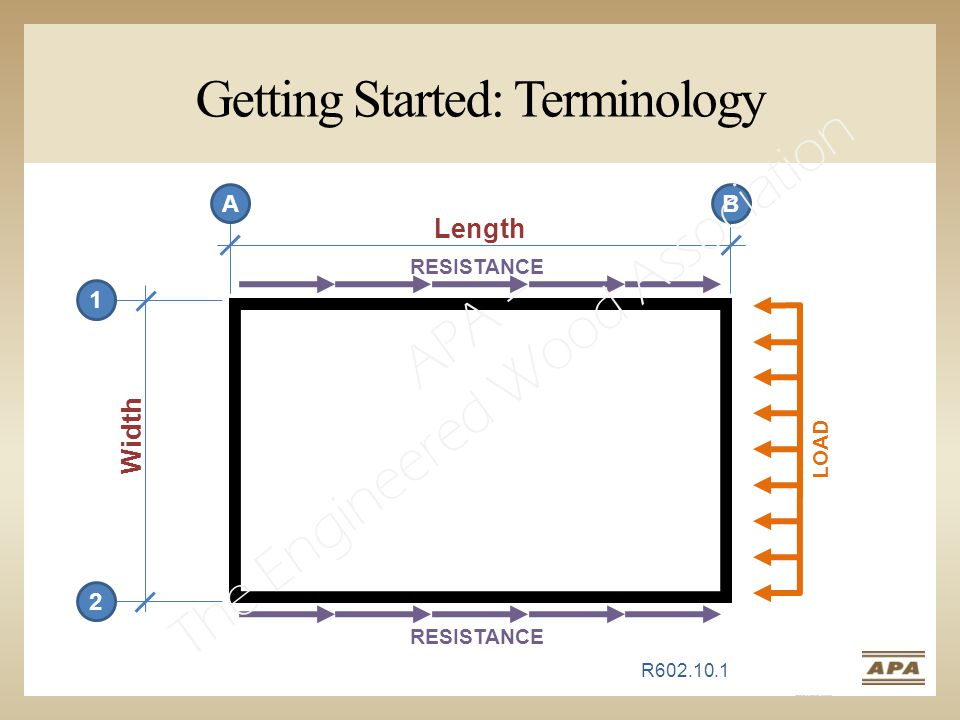 Getting Started: Terminology 12 Length AB Width LOAD RESISTANCE R602.10.1 APA – The Engineered Wood Association