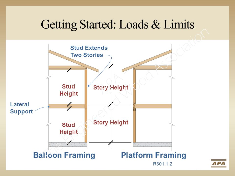 Getting Started: Loads & Limits Balloon FramingPlatform Framing Stud Height Story Height Stud Height Stud Extends Two Stories Lateral Support R301.1.2 APA – The Engineered Wood Association