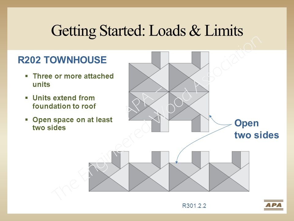Getting Started: Loads & Limits R202 TOWNHOUSE  Three or more attached units  Units extend from foundation to roof  Open space on at least two sides Open two sides R301.2.2 APA – The Engineered Wood Association