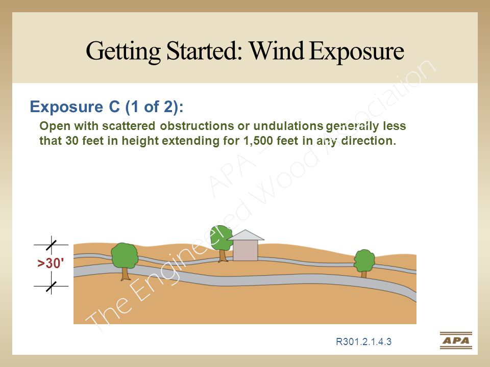 Getting Started: Wind Exposure Exposure C (1 of 2): Open with scattered obstructions or undulations generally less that 30 feet in height extending for 1,500 feet in any direction.