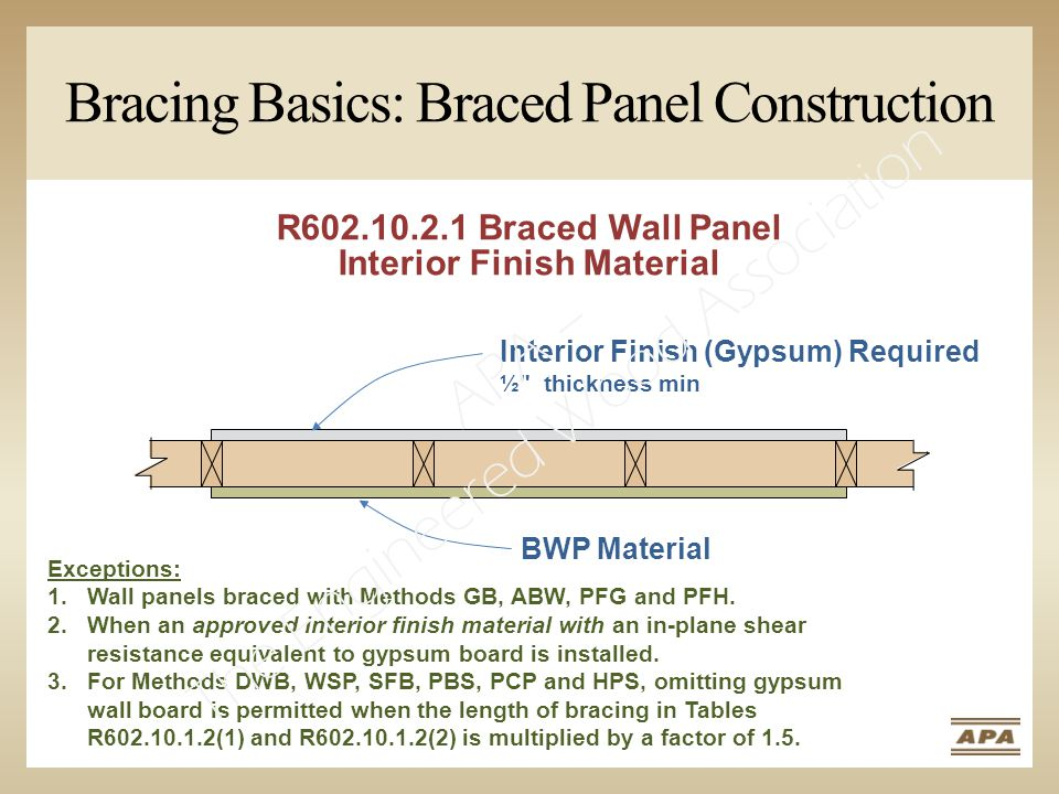 Interior Finish (Gypsum) Required ½ thickness min Exceptions: 1.Wall panels braced with Methods GB, ABW, PFG and PFH.